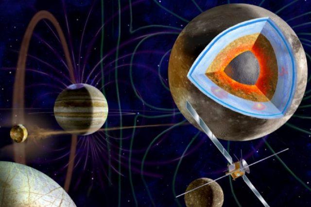 Sonda JUICE a měsíce Io, Europa, Ganymedes a Callisto
