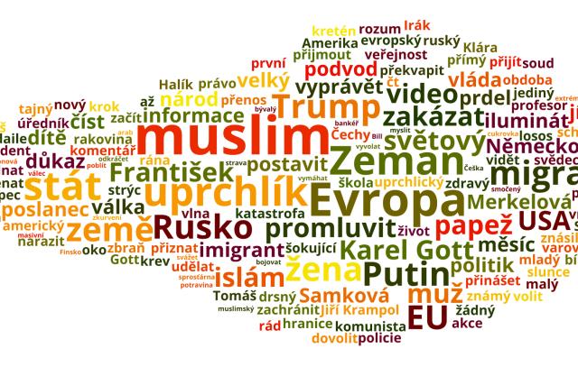 Wordcloud - falešné zprávy | foto: Petr Kočí,  Český rozhlas