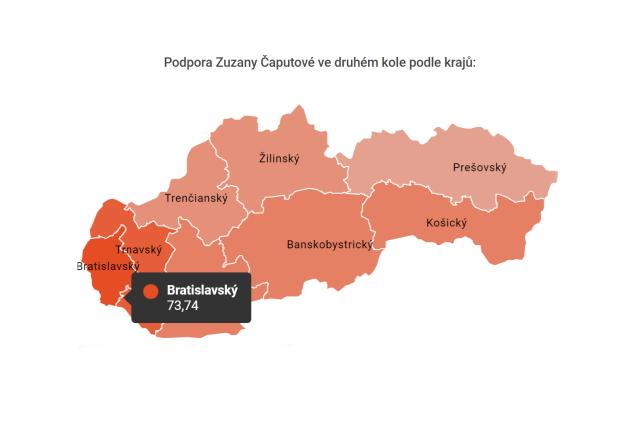 Podpora Zuzany Čaputové ve druhém kole prezidentských voleb v jednotlivých slovenských krajích